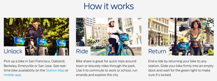bike sharing services near me