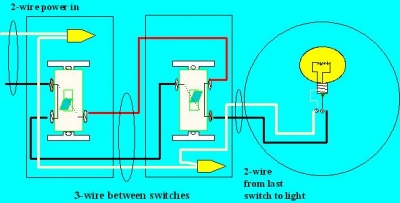 wire a light fixture diagram car fuse box and wiring diagram images how to properly wire a 3way switch