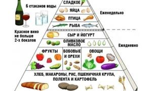 Питание при гастрите желудка: рецепты, меню диеты