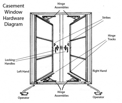 How To Repair A Casement Window
