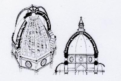 Cupola Architecture