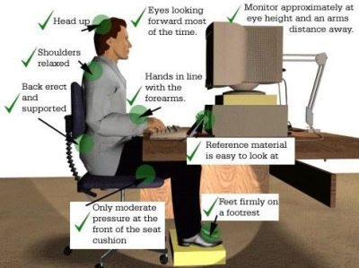 ergonomic home office minimal it is achieved through proper furniture used as ergonomic chairs and keyboards with its height shape the right position of the body hands ergonomics at your home office is computer setup protecting