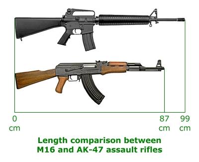 Ak- 47vsM-16