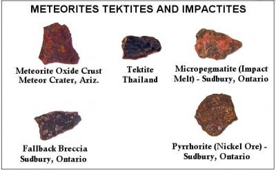 meteorites, tektites and impactites