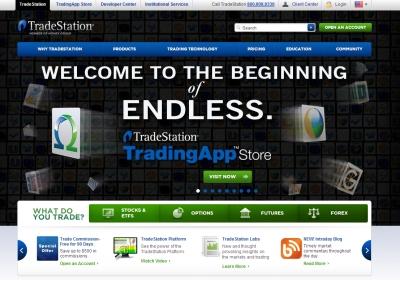 TradeStation Vs  SureTrader: Online Trading Websites Compared