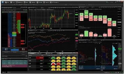 Optionshouse automated trading