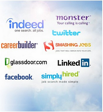 popular recruiting and hiring services compared the resumator vs