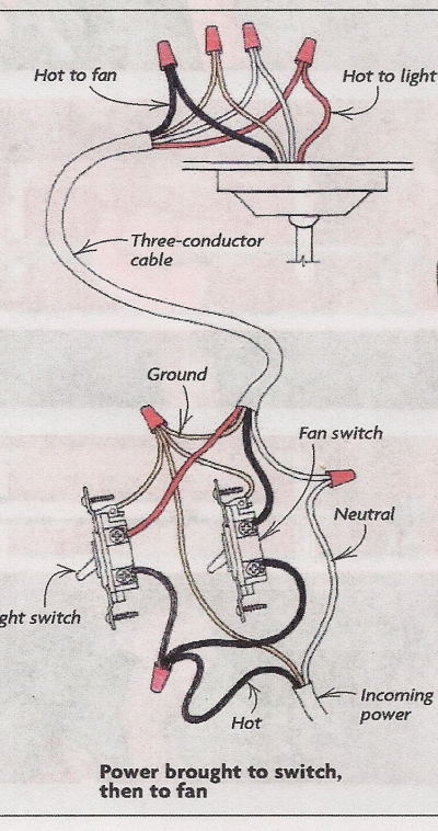 how to wire a fan light switch diagram 1