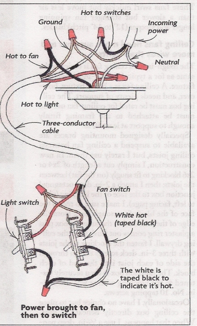 ELECTRICAL WIRING: WIRING A BATHROOM EXHAUST FAN AND LIGHT