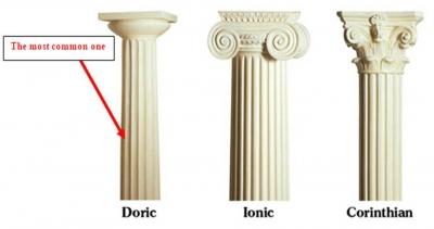 Greek Architecture Columns greek architecture columns types