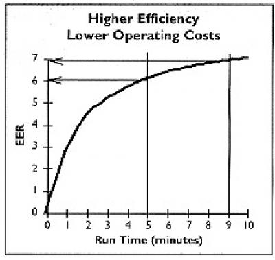 Goodman Air Conditioner Wiring Diagram likewise Wiring A Carrier Heat Pump furthermore Lg Arnu Installation Manual Wiring Diagrams besides Air Conditioning Condensate Drain furthermore Lg Ductless Air Conditioning Systems. on wiring diagram ac split lg