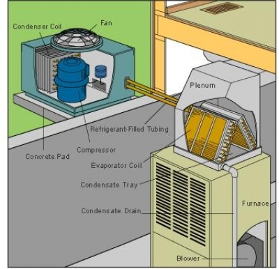 home ac diagram not lossing wiring diagram • home air home air conditioning diagram home ac unit diagram home ac compressor diagram