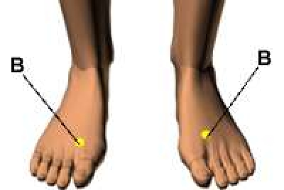 How to Get Relief from Muscle Cramps and Aches with Acupressure ...