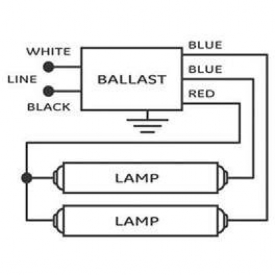 ballast wiring diagram how to replace fluorescent light ballast wiring diagram for a 3 bulb 2 ballast light at soozxer.org