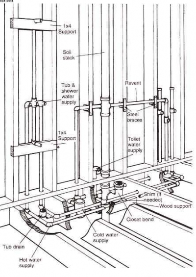 typical shower plumbing schematic  typical  get free image