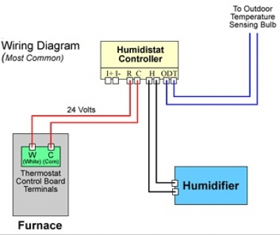 how to install a bypass humidifier  typical humidistat wiring