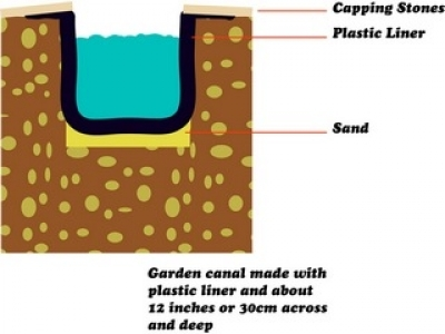 Canals in your garden the plastic liner version jonesie201