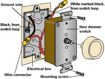 dimmer diagram dimmer image wiring diagram dimmer light wiring diagram dimmer home wiring diagrams on dimmer diagram