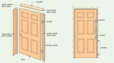 How To Hang An Unassembled Door And Jamb