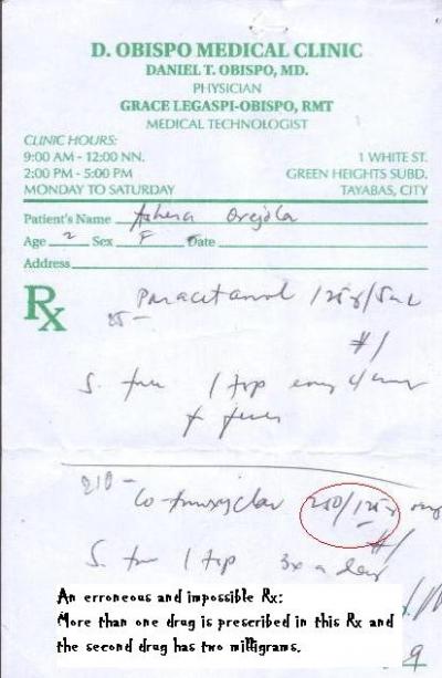 Viagra Prescription Number