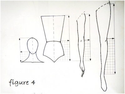 How To Draw A Fashion Figure Step By Step the figures together step