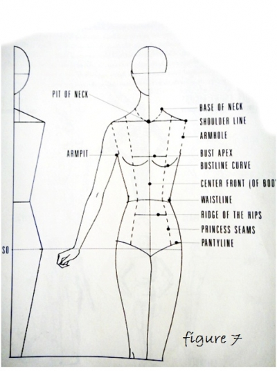 Basic fashion drawing for beginners