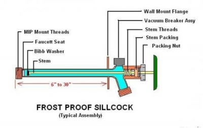 How To Fix A Leaking Frost Proof Faucet