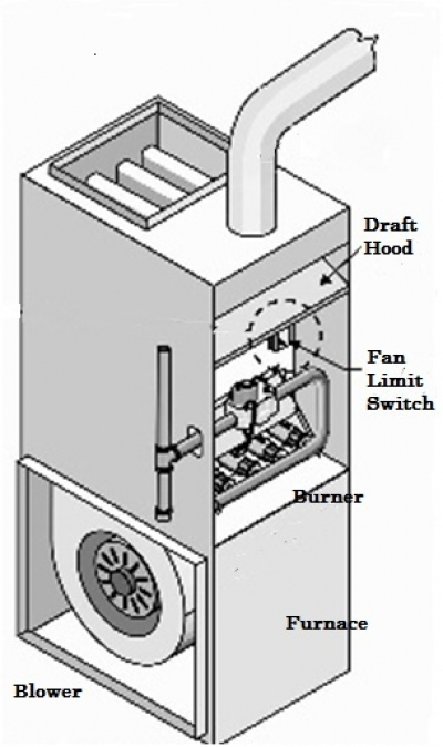 how to adjust and test your furnace fan limit switch intertherm electric furnace wiring diagrams furnace limit switch wiring diagram #41