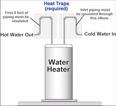 Remove Heat Traps From New Wh