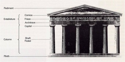 Diagram Of Greek Architecture on wiring diagram colour legend