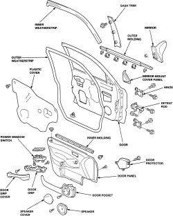 1996 Honda Civic Door Wiring Harness on 1991 honda accord distributor diagram
