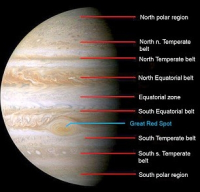 jupiter planet info there is water - photo #16