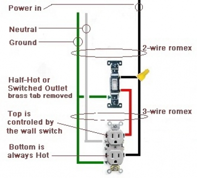 How to wire a switched outlet half hot outlet on wiring a garbage disposal diagram Garbage Disposal Outlet Location Disposal Switch Wiring Diagram