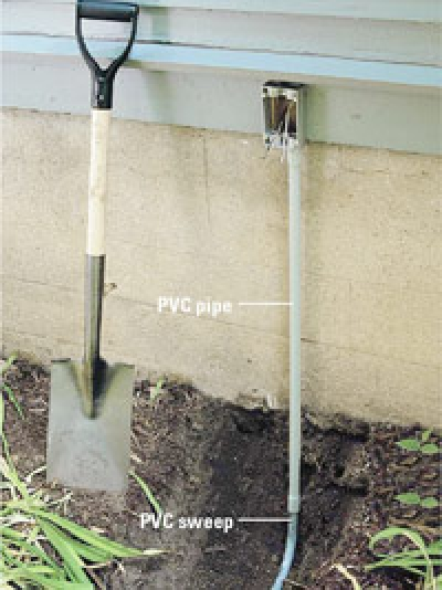 Nec pvc conduit foundation penetration