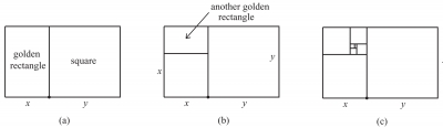 Golden Rectangle In Architecture interesting facts about the golden ratio in nature, art, math and