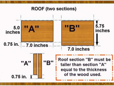 Roof boards for the birdhouse