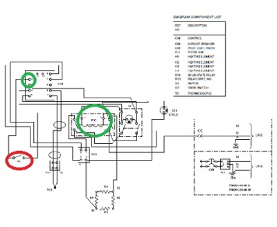 safety switch wiring safety circuit wiring diagram dual channel safety circuit \u2022 wiring safety interlock wiring diagram at gsmx.co