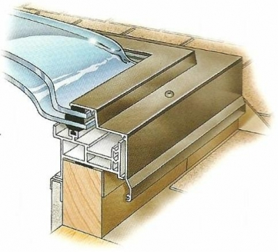 How To Repair A Leaking Skylight