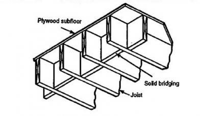 Metal floor joist bridging meze blog for Floor joist bridging