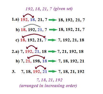 3aalgorithm-411c3c72.png