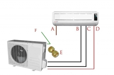 Facts About Split Air Conditioning Systems on thermostat 2 heat 1 air wiring diagram