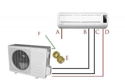 Antiquezio Control Mini Split Type Conditioning Collin