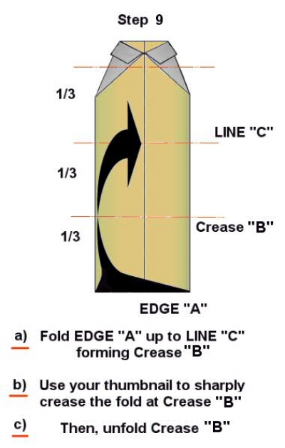 "fold bottom edge ""A"" to meet line ""C"" forming crease ""B"""
