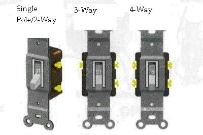 How To Properly Wire A 3Way Switch - 3 Way Switch To 2 Way