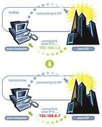 domain registrar  comparison