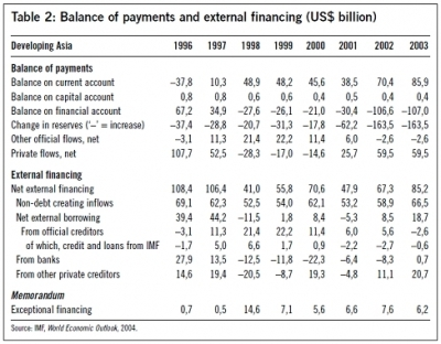 balance of payments accounts examples