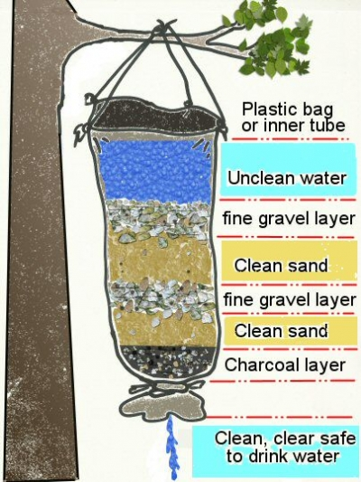 how to make muddy water clean