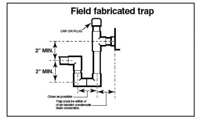 How To Size Up The Condensate Trap For Ac