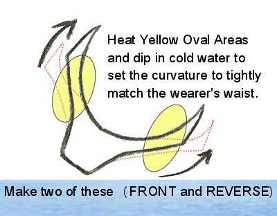 Using the propane torch and a tub of cold water, heat each of these yellow oval areas one at a time and bend to form a curvature. The two bends should wrap tight around the wearers waist.