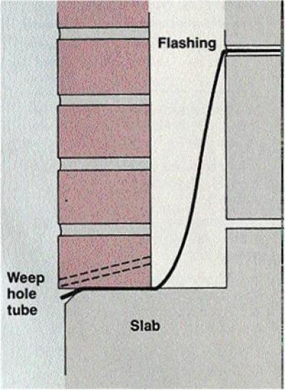 How To Repoint Brick Veneer Walls